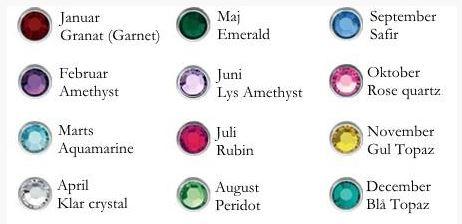 Fødselsstene til indgraverede smykker